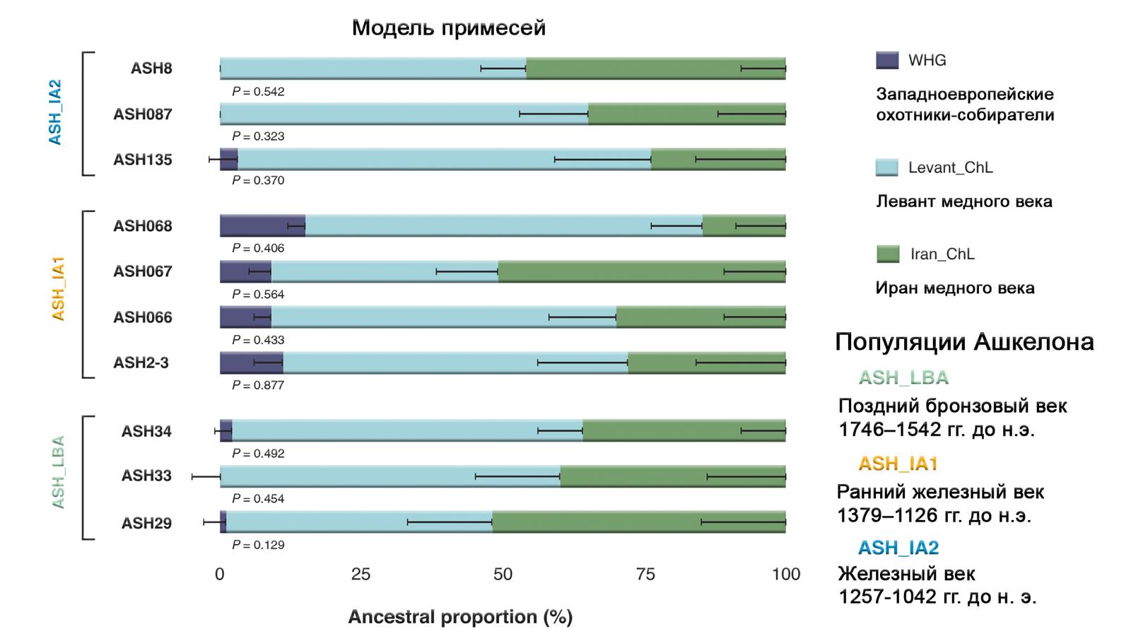 Обои by Aleksandr Kuskov, Valkyrie A, валькирия, Aleksandr Kuskov, valkyrie, рисунок. Разное foto 5