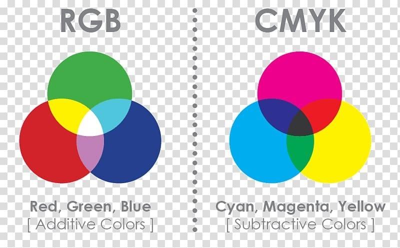 Работа с цветом девушка модель rgb работа по вебке парню